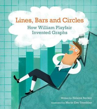 Lines, Bars and Circles: How William Playfair Inve...